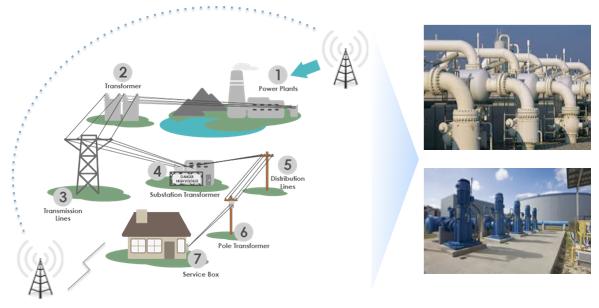 industrial_telemetry_kts